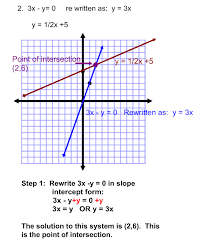 solution to a system of equations by