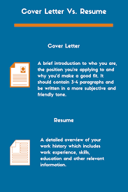 Resume Cover Letter Difference Xlarge Basic Sample Cover Letter