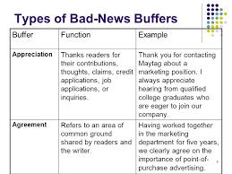 Indirectness In Bad News Messages Ppt Video Online Download
