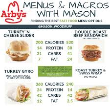 healthiest options at arby s