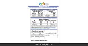 Pediatric Vitals Pediatric Vitals Keni Candlecomfortzone Com
