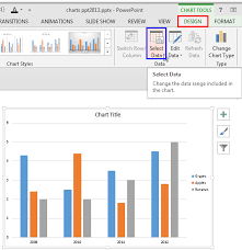 Hiding Chart Series And Categories In Powerpoint 2013 For