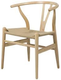 Hans Wegner Wishbone Chair History