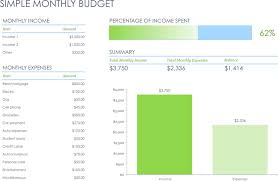 Free Simple Monthly Budget Template Xltx 40kb 1 Page S