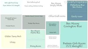 Blue Grey Paint Chips Chart Home Improvement Awesome Colour