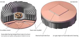 sandia cooler air bearing heat sink impeller is quiet & dust immune Computer Heat Sink Heat Sink Wiring Diagram #31