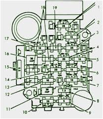 98 jeep wrangler fuse diagram marvelous marvelous 1990 jeep cherokee 98 jeep wrangler fuse diagram fabulous 1991 jeep wrangler yj wiring diagram 1987 jeep yj wiring