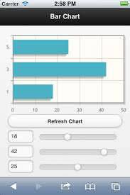 The Rock N Coder Jquery Mobile Charts