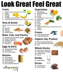 Body Fitness Food Chart Pemattersrst On Healthy Food List Health Nutrition Healthy