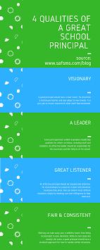 5 Qualities Of A Good School Principal Safsms Blog