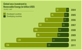 what is renewable energy sources of renewable energy renewable energy use