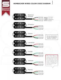 gibson pickup wiring color code gibson image gibson pickup wiring color code gibson image wiring diagram