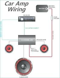primary car sub wiring diagram subwoofer diagrams in for subs or subwoofer wiring diagrams sonic and amp diagram bazooka harness on car