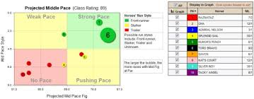 Equibase Full Charts Trackmaster Equigraphix Help Guide