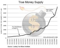 True Money Supply Chart Ben Bernanke Beats Deflationists Into Submission With His