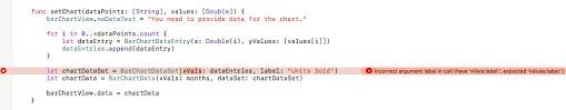 Danielgindi Charts Swift 3 How Do I Draw Bar Chart Using Danielgindi Charts Library