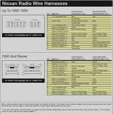 nissan versa headlight switch wiring diagram wiring library 2014 nissan versa wiring diagrams wiring library rh 66 boptions1 de 2009 nissan versa stereo wiring