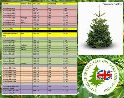 2014 Wholesale Real Christmas tree prices