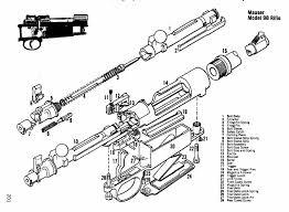 Mauser 98 stock search guns pinterest guns weapons