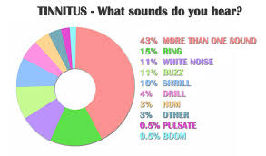 What Causes A Light To Buzz Tinnitus Is There A Light At The End Of The Tunnel