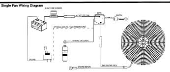 lakewood electric fan wiring diagram lakewood discover your wiring diagram industrial fan controller nodasystech