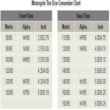 Aspect Ratio Tire Online Charts Collection