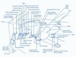 95 nissan sentra fuse box diagram basic guide wiring diagram \u2022 Nissan Altima Fuse Box Diagram 95 nissan sentra fuse box diagram images gallery