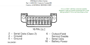 similiar 94 buick lesabre fuse diagram keywords buick regal fuel filter location on 94 buick lesabre wiring diagram