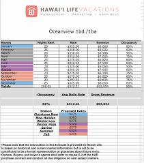 Lease Vs Buy Equipment Spreadsheet Into Anysearch On Free Balloon ...