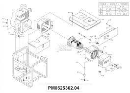 coleman generator wiring diagram wiring diagram for you • coleman powermate 5000 parts diagram imageresizertool com coleman powermate 5000 generator wiring diagram coleman vertex 7500 generator wiring diagram