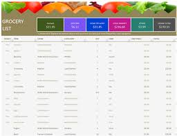 Groceries List Template Grocery List