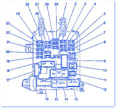 chevrolet prizm 2002 under dash fuse box block circuit breaker chevrolet prizm 2002 under dash fuse box block circuit breaker diagram