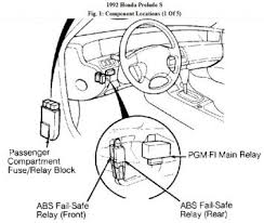 92 prelude wiring diagram 92 image wiring diagram 1992 honda prelude wiring diagram 1992 image on 92 prelude wiring diagram