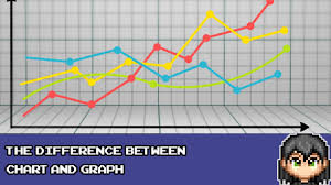 What Is Difference Between Chart And Graph The Difference Between Chart And Graph 16 Bit Dad