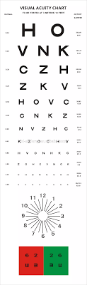 Chinese Optical Ophthalmic Snellen Chart Vision Test Chart Visual Acuity Chart Buy Snellen Chart Visual Acuity Chart Snellen Vision Chart Snellen