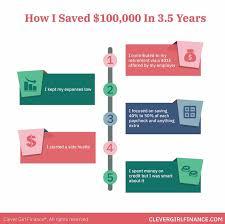 Money Saving Tips Heres How I Saved 100 000