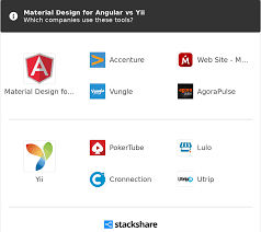 Google Material Design Rails Material Design For Angular Vs Yii What Are The Differences