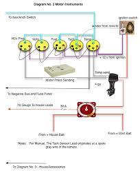 pontoon wiring diagram diagrams for diy car repairs