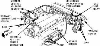 where is the map and mas on a 1987 firebird 2 8 1987 firebird fuse box 1987 Firebird Fuse Box #24