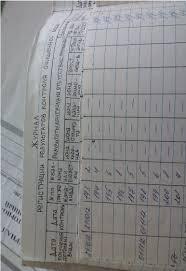 Организация работы провизора аналитика  Под контролем провизора я проводил анализ субстанций ЛС научился заполнять данные журналы Кроме выше перечисленного в обязанности провизора аналитика