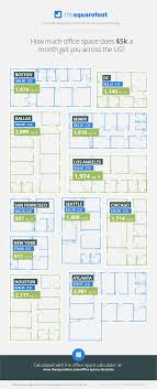planning office space. The Calculator Can Also Factor In Average Cost Per Square Foot Of Office Space For Select Cities, Using Data From TheSquareFoot. Planning 1