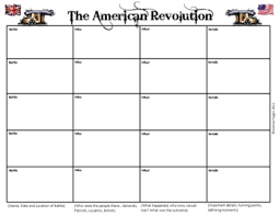 Battle Chart American Revolution Battle Chart Graphic Organizer