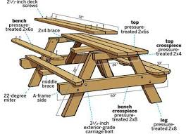 diy rustic furniture plans. Woodworking Plans To Download \u2013 Where Find Them Learn How You Can Over 16,000 Plans, Click Here Diy Rustic Furniture