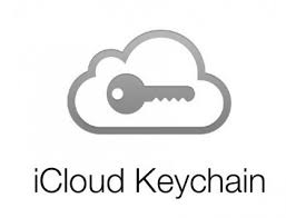 Icloud Security Code How To Recover Your Icloud Keychain Security Code Turbofuture