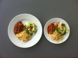 Image result for size of plate matters in weight loss