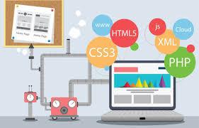 Best Web Design Firms 2015 Web Design Dubai Best Web Development Company In Dubai
