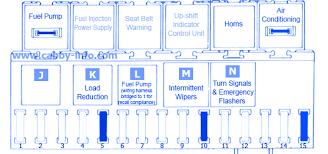 vw cabriolet 1980 fuse box block circuit breaker diagram carfusebox vw cabriolet 1980 fuse box block circuit breaker diagram