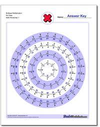 343 best Multiplication Worksheets images on Pinterest | Math ...