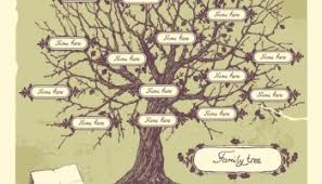 Copying Online Trees Enchanted Family Genealogy