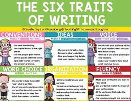 Best 25  6 traits ideas on Pinterest   Writing traits  6 traits of also Best 25  Six trait writing ideas on Pinterest   Text writer besides Meap 6 Pt Writing Rubric By Trait in addition Spoonful of Sugar Teaching  Writing Traits as well  further 6 1 Writing Ideas   Lessons   Tes Teach as well 59 best 6 Traits of Effective Writing images on Pinterest   6 in addition 6 1 Writing Traits Anchor Charts   Student pages   TpT together with The 31 best images about 6 1 writing traits on Pinterest   Writing likewise  in addition . on latest 6 1 writing traits